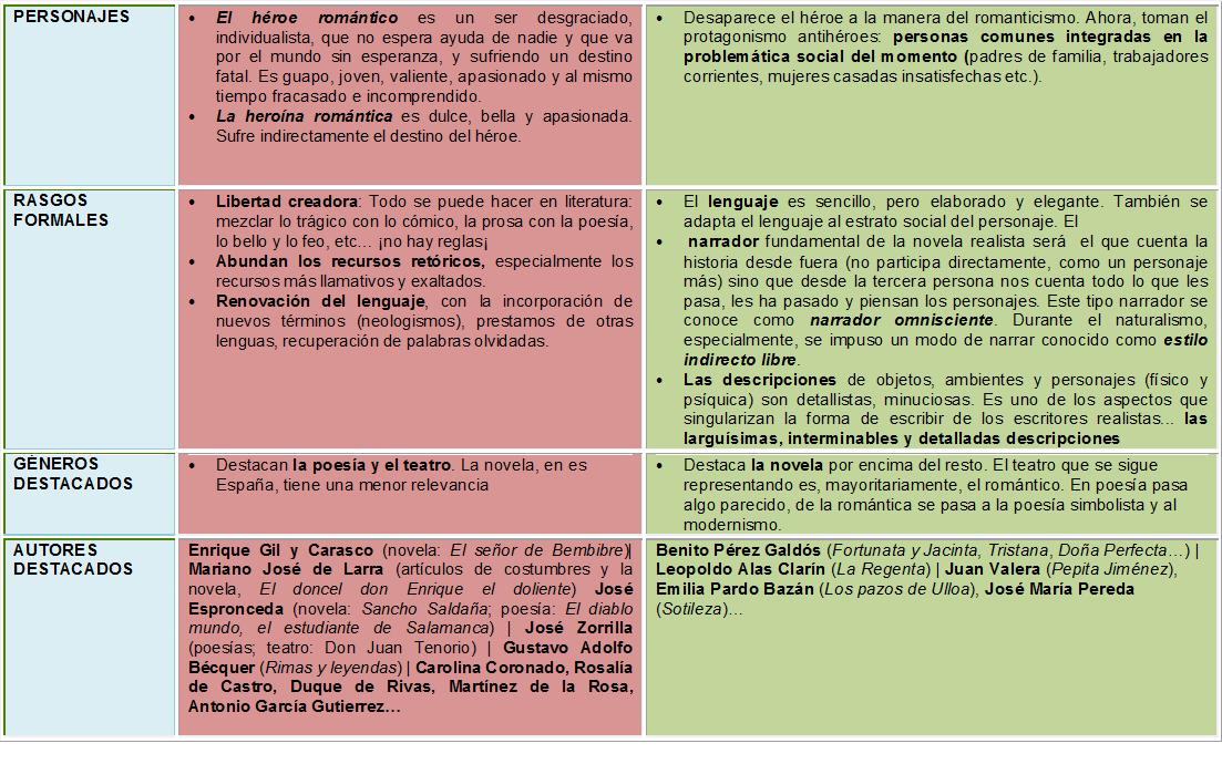 cuadro comparativo 2